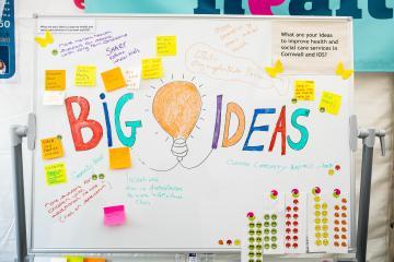 A white board, big ideas, drawing