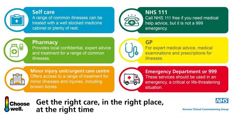 NHS choose well graphic
